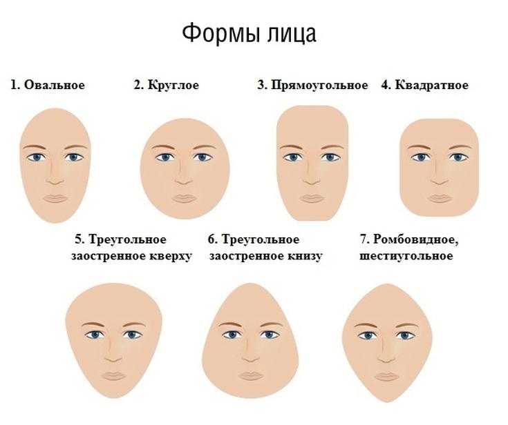 Мужские стрижки для круглого лица