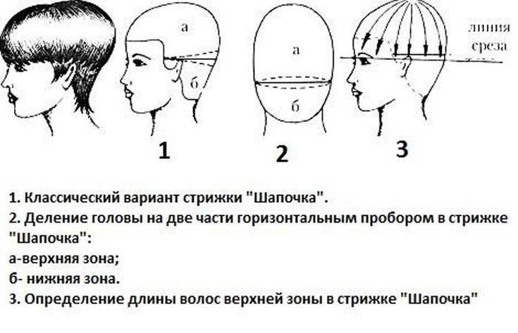 Мужская стрижка шапочка