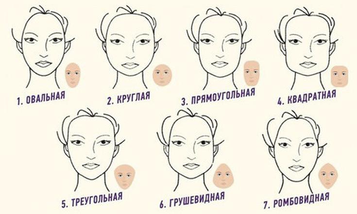 Кому подходит каре – для какого лица, разновидности стрижки