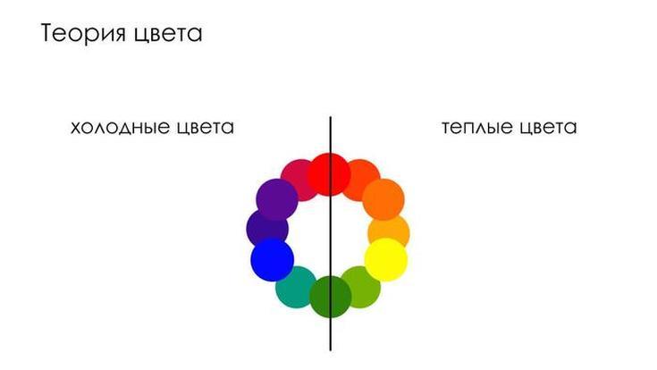 Фон осветления волос (таблица в колористике)