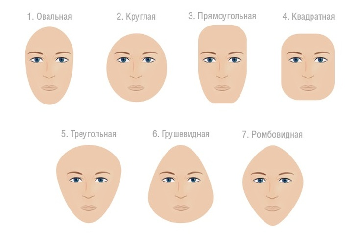 (60 фото) Как просто определить форму лица и подобрать стрижку