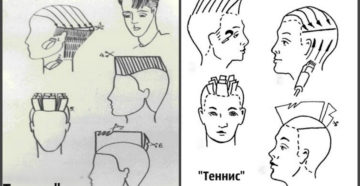 мужская стрижка теннис схема