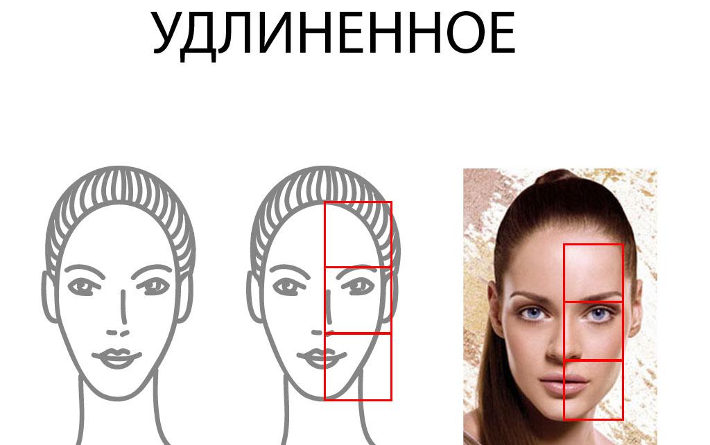 Женские прически для вытянутого удлиненного лица