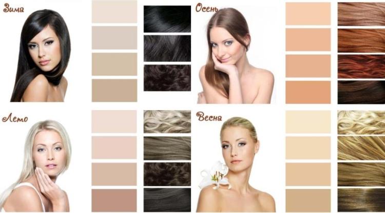 Модное окрашивание на стрижки каре для темных и светлых волос